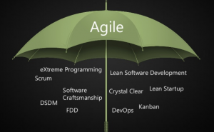 agile-umbrella