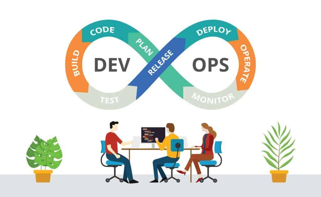 DevOps - xu hướng công nghệ mới