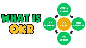 What is OKR?