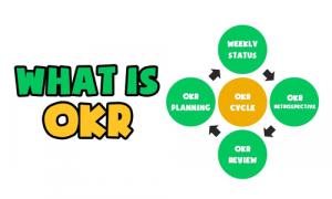 OKRs là gì