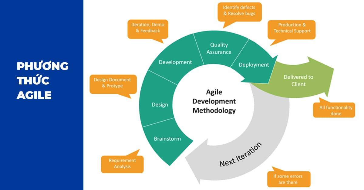 Các kiến thức Agile mang đến nền tảng tri thức hiện đại cho lập trình viên Việt