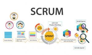Phương pháp Scrum trong Agile