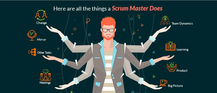 Các công việc của Scrum Master