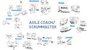Agile Coach và Scrum Master